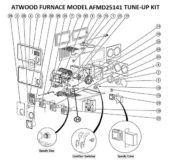 Atwood AFMD25141