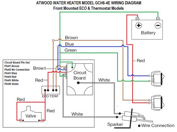 Atwood Thermostat Wiring Diagram from techsupport.pdxrvwholesale.com